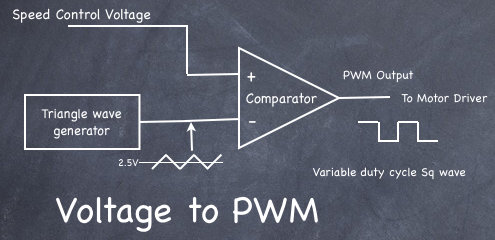 pwm block diagram – readingrat, Wiring block